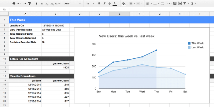 Google Analytics Sheets